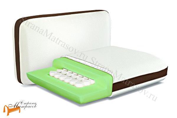 Аскона Подушка Sleep Professor Love М 40 х 60 см , анатомическая подушка,  из материала Cure Feel, высокоэластичная пена, с охлаждающим эффектом