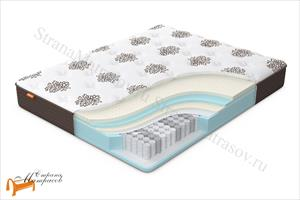 Орматек - Матрас Comfort Prim Soft (SmartSpring 500) 15 зон