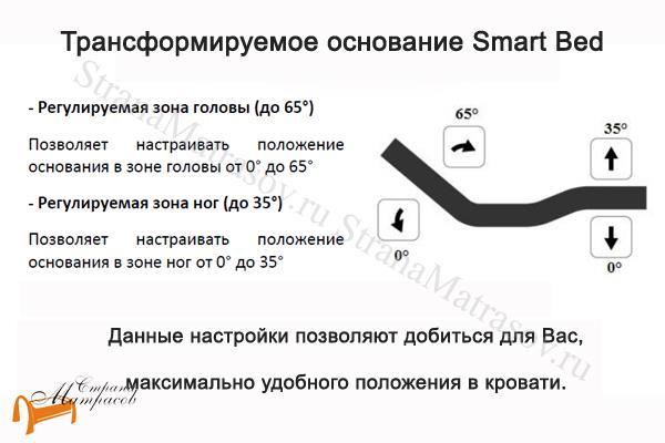Орматек Кровать трансформируемая Ormatek Smart Bed  + режим массаж + пульт + основание