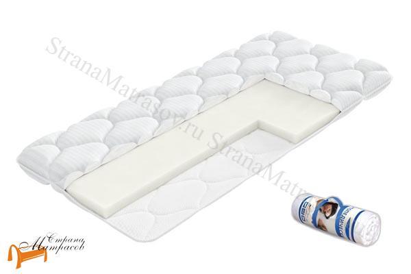Орматек -  Perina (для кроватей и диванов)