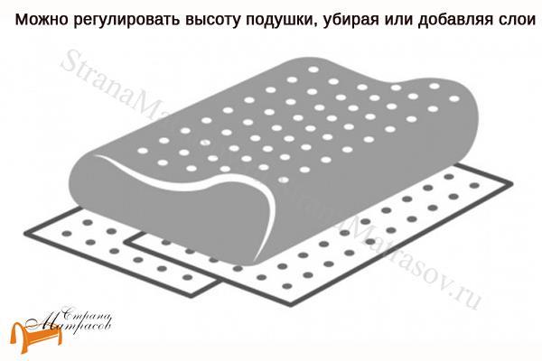 Орматек  Ideal Form 37 х 63см