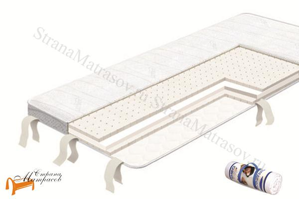 Орматек Ортопедический матрас PRIMA Plus (для кроватей и диванов) , прима плюс тонкий матрас