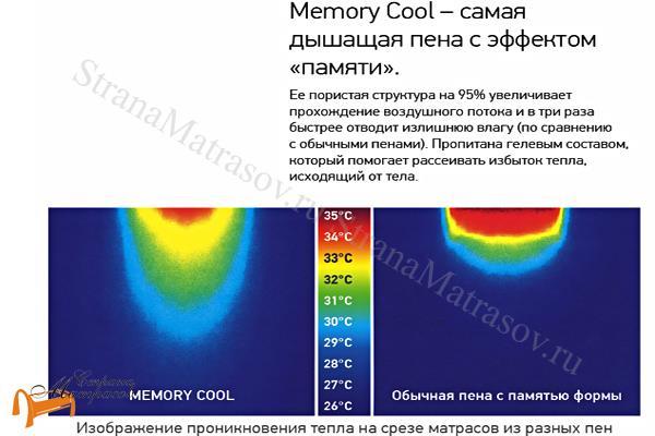 Орматек Подушка Ocean Fusion L , оушен, мемори кулл, охлаждающий гель, с эффектом памяти, ортопедическая пена,