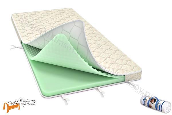 Райтон Матрас Sofa Relax (для кроватей и диванов) , Софа релакс, для диванов, для кресел, рулон, пена Raitex, бязь